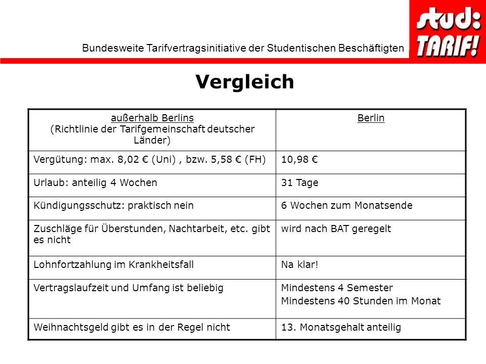 außerhalb Berlins (Richtlinie der Tarifgemeinschaft deutscher Länder)