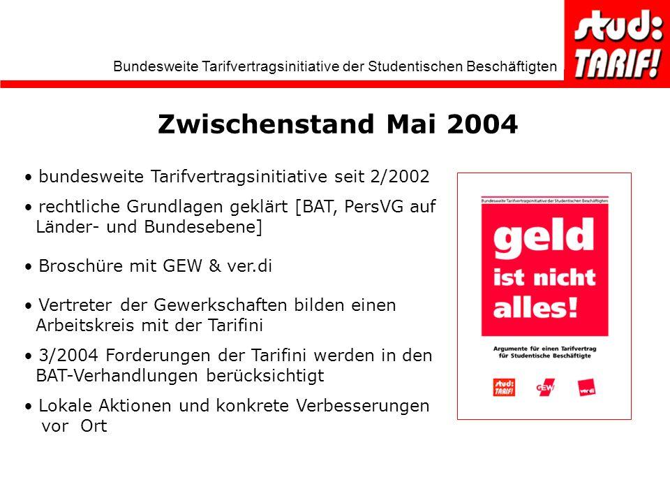 Zwischenstand Mai 2004 bundesweite Tarifvertragsinitiative seit 2/2002