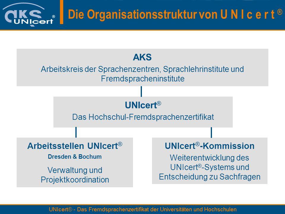 Arbeitsstellen UNIcert®