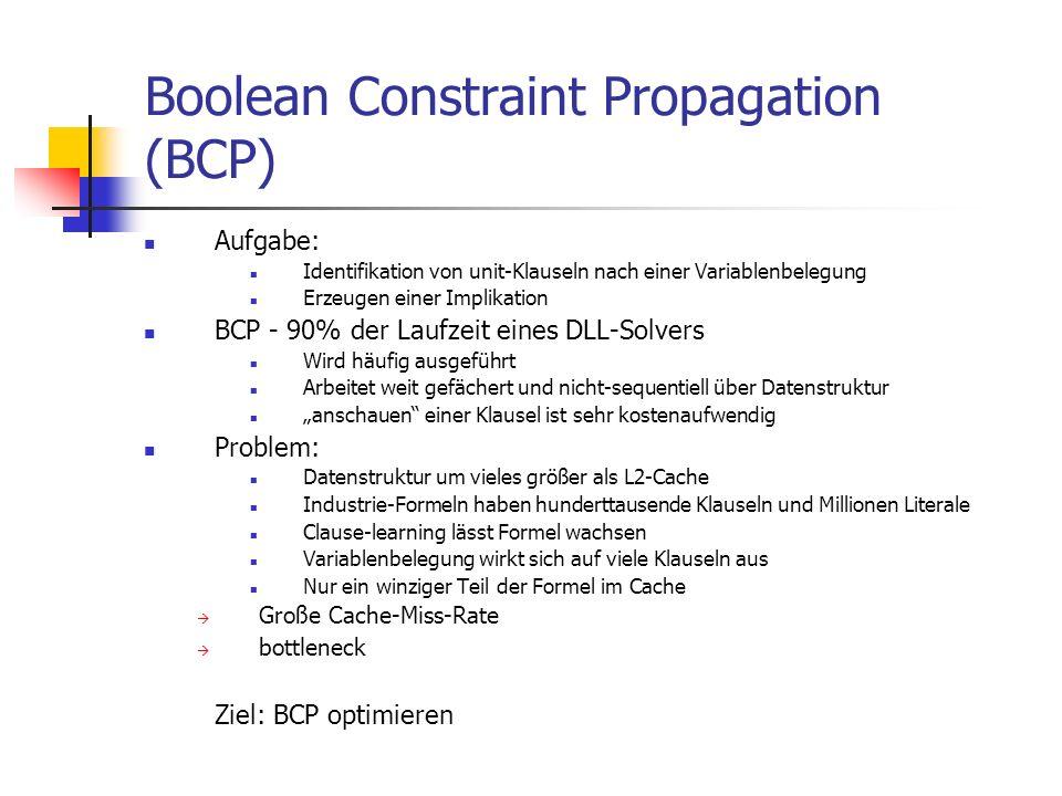 Boolean Constraint Propagation (BCP)