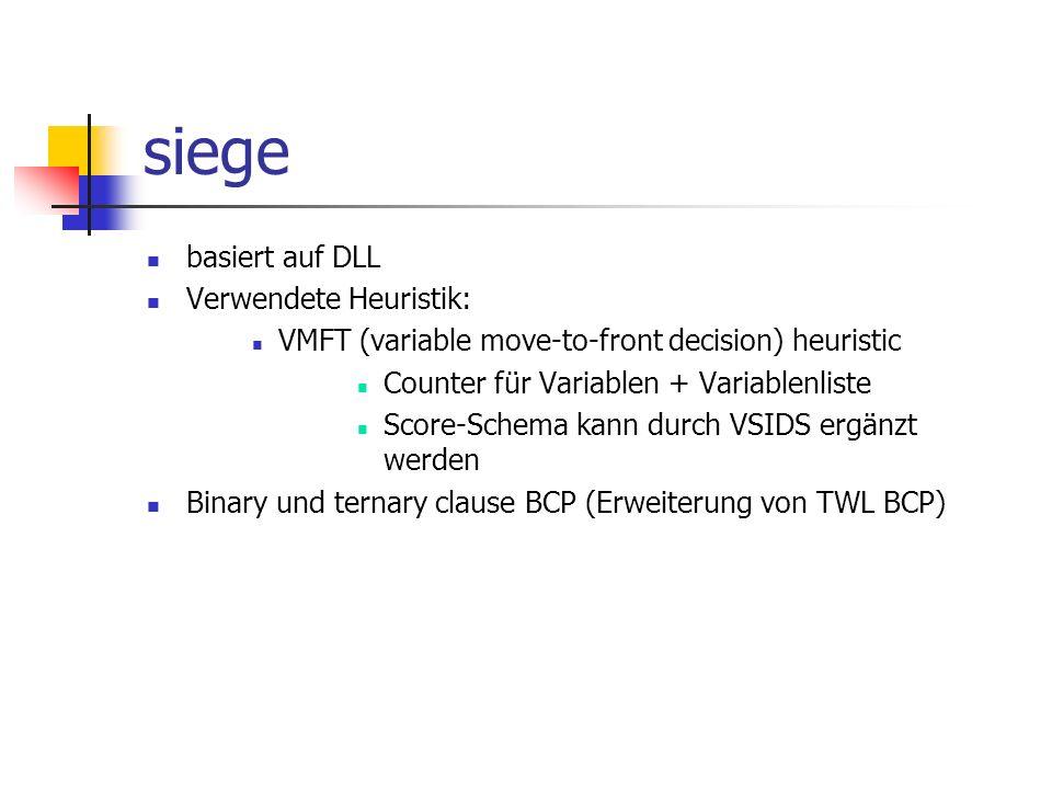 siege basiert auf DLL Verwendete Heuristik: