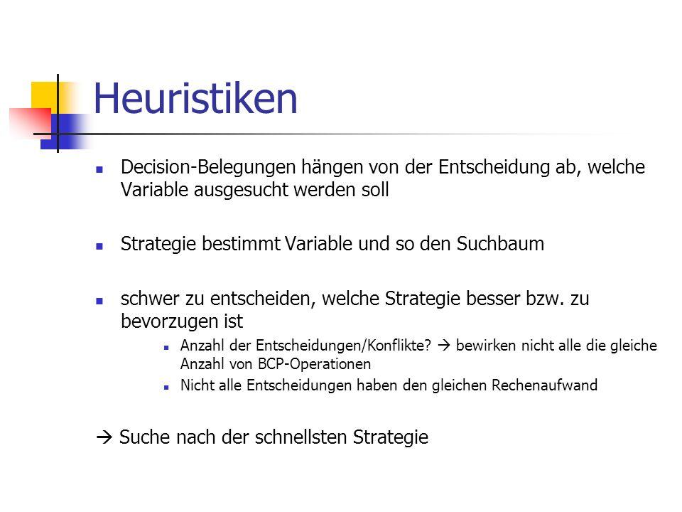 Heuristiken Decision-Belegungen hängen von der Entscheidung ab, welche Variable ausgesucht werden soll.