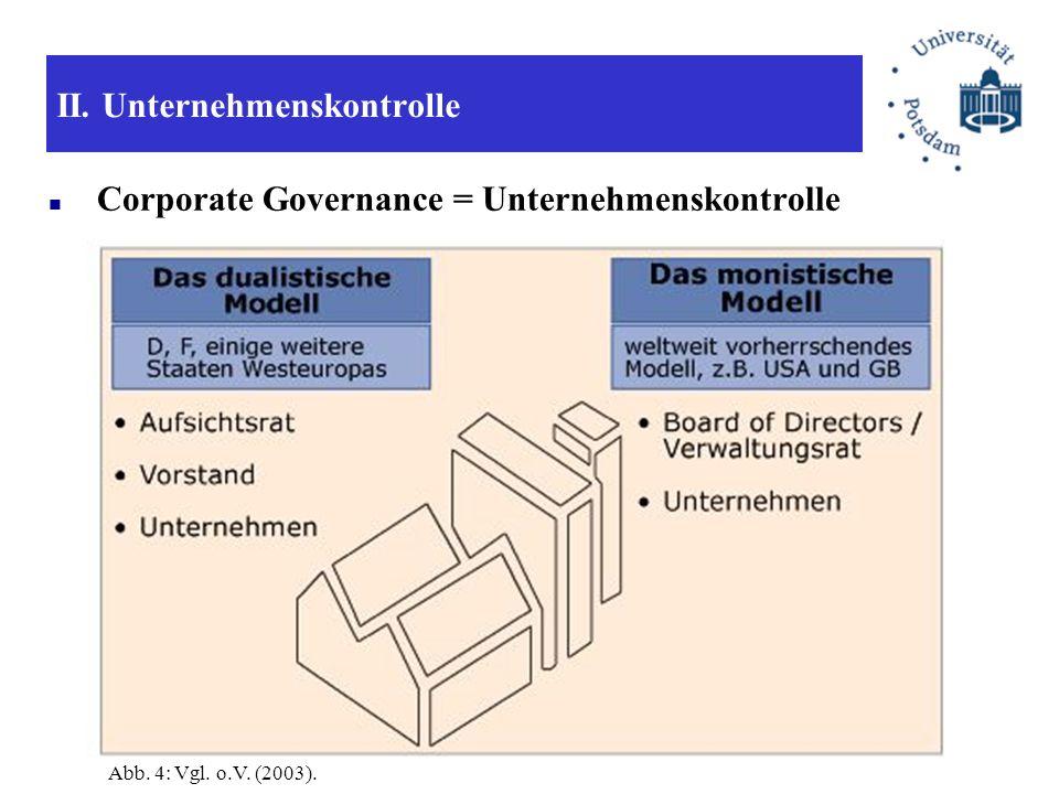 II. Unternehmenskontrolle