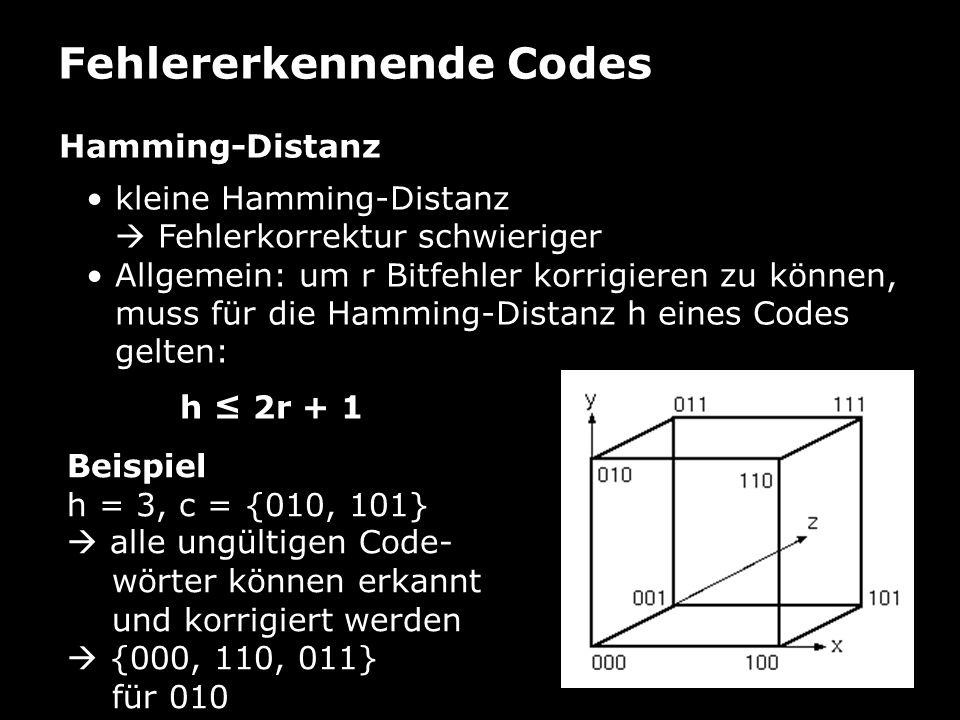 Fehlererkennende Codes