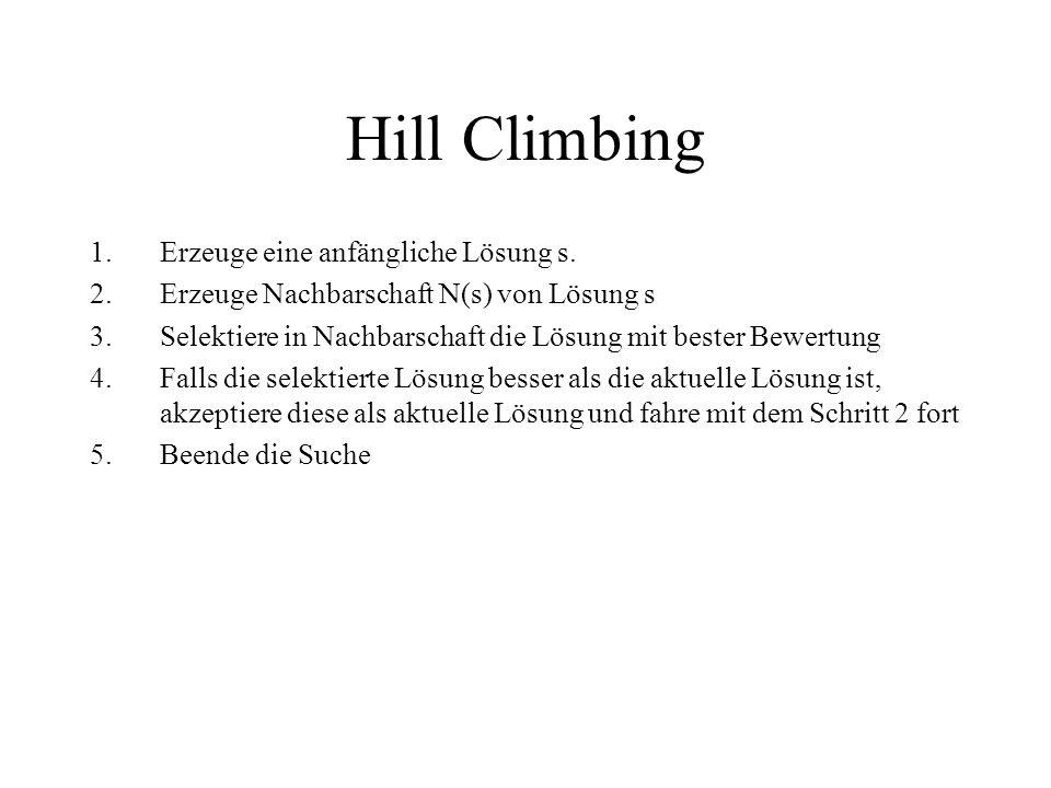 Hill Climbing Erzeuge eine anfängliche Lösung s.