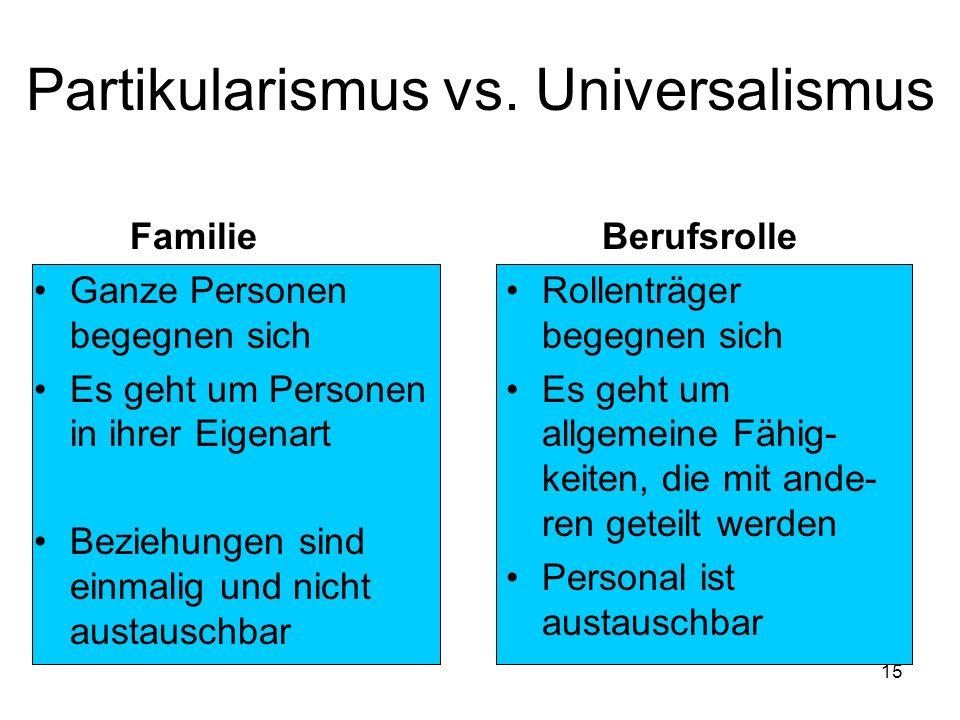 Partikularismus vs. Universalismus