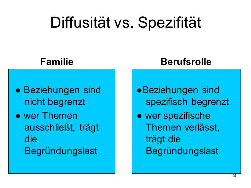 Diffusität vs. Spezifität