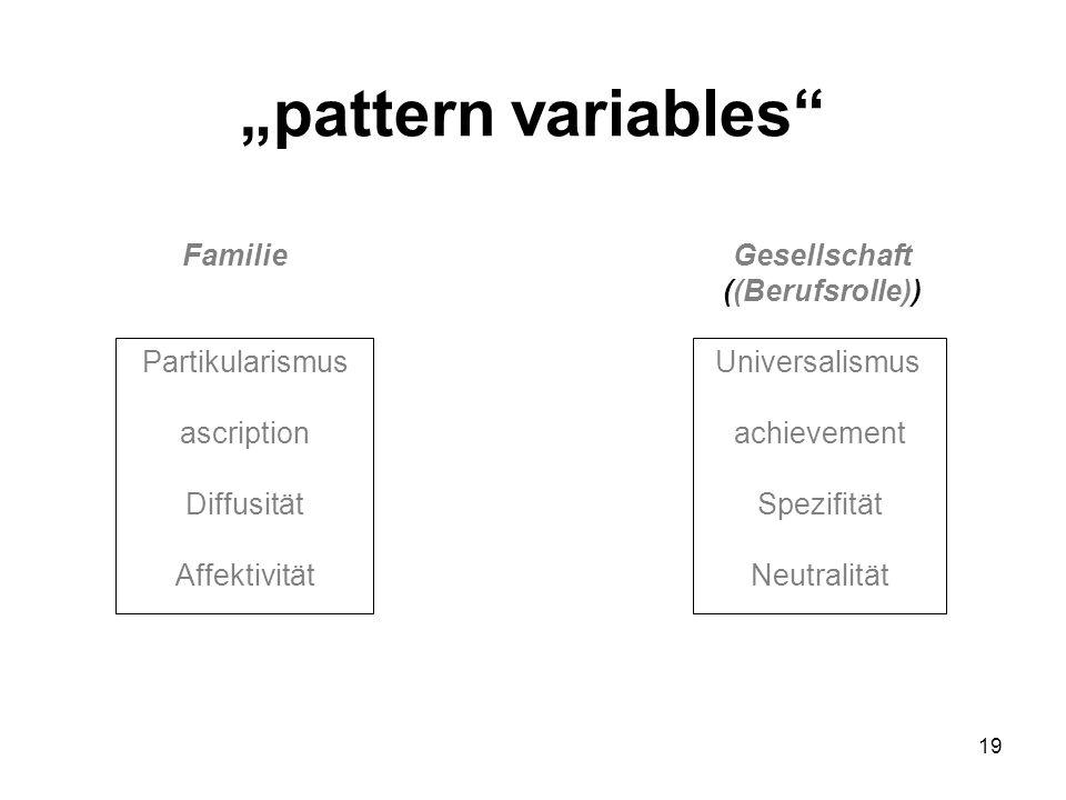 """pattern variables Familie Gesellschaft ((Berufsrolle))"