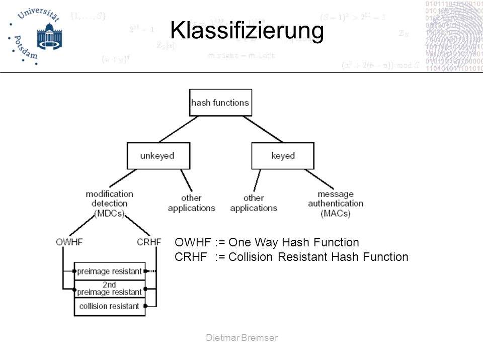 Klassifizierung OWHF := One Way Hash Function