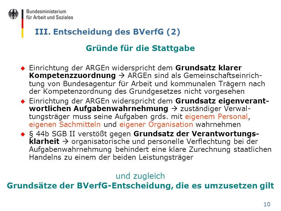 III. Entscheidung des BVerfG (2)
