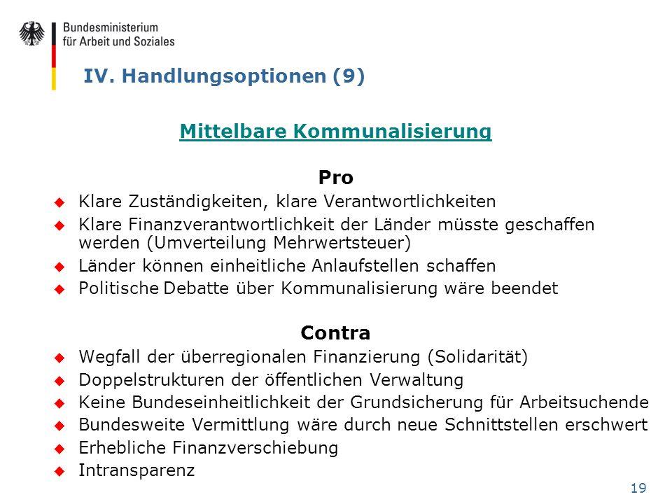 IV. Handlungsoptionen (9)