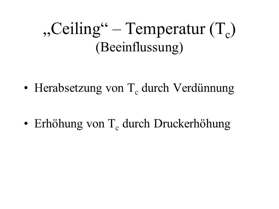 """""""Ceiling – Temperatur (Tc) (Beeinflussung)"""