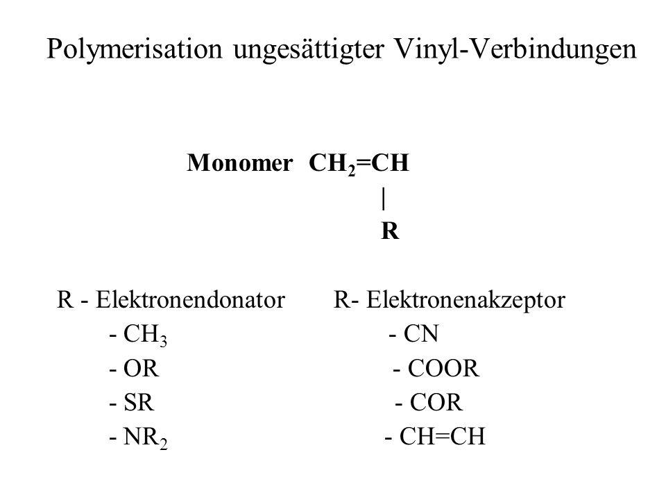 Polymerisation ungesättigter Vinyl-Verbindungen