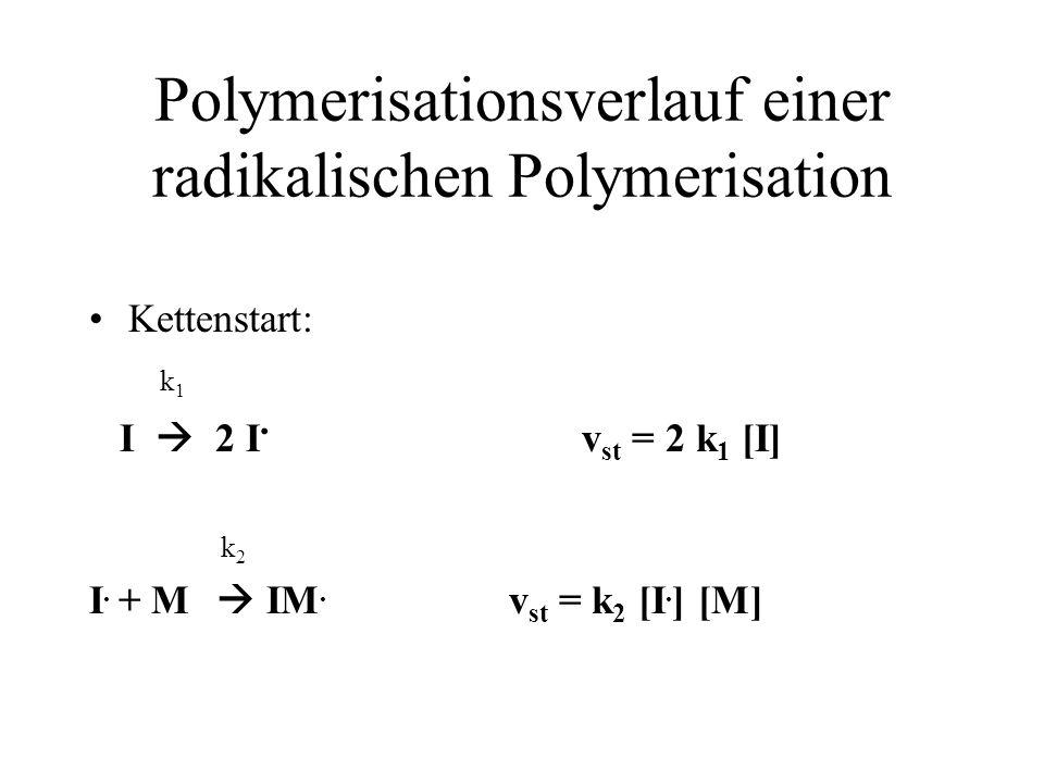 Polymerisationsverlauf einer radikalischen Polymerisation