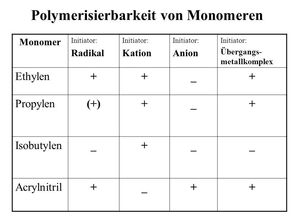 Polymerisierbarkeit von Monomeren