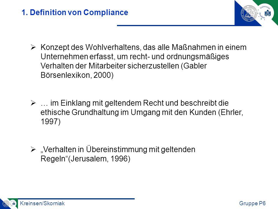 1. Definition von Compliance