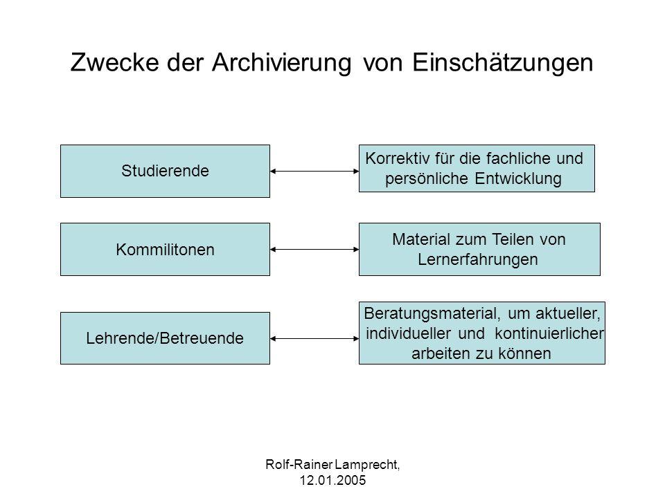 Zwecke der Archivierung von Einschätzungen