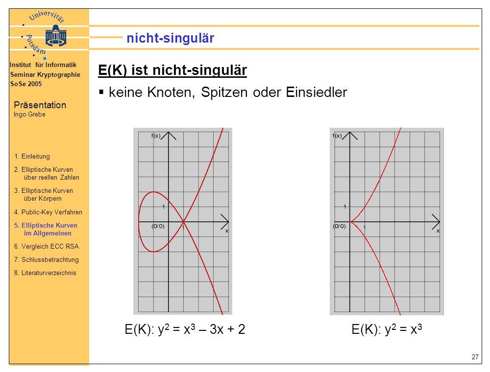 E(K) ist nicht-singulär keine Knoten, Spitzen oder Einsiedler