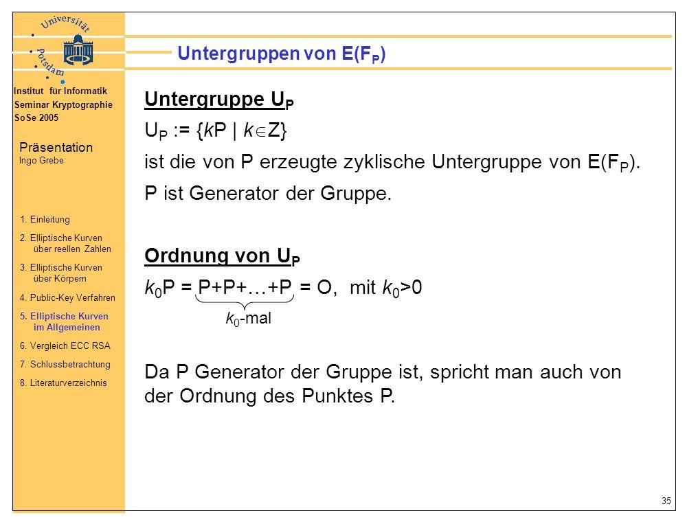 Untergruppen von E(FP)