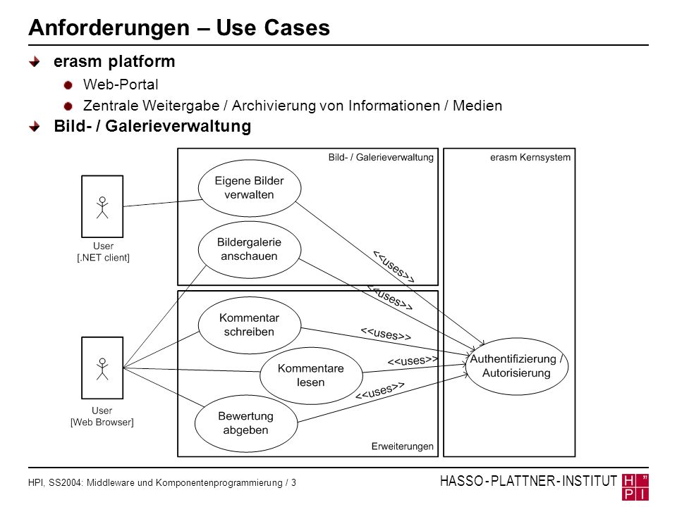 Anforderungen – Use Cases