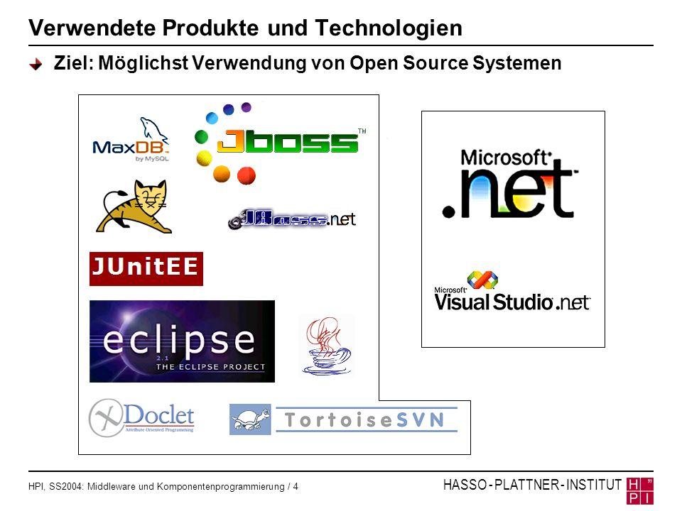 Verwendete Produkte und Technologien