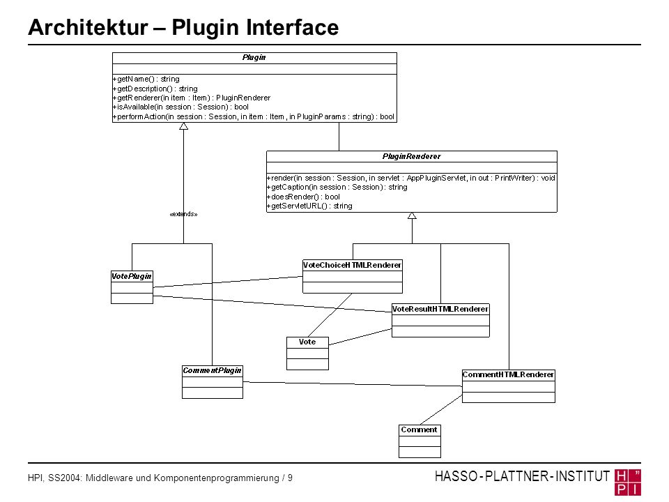 Architektur – Plugin Interface