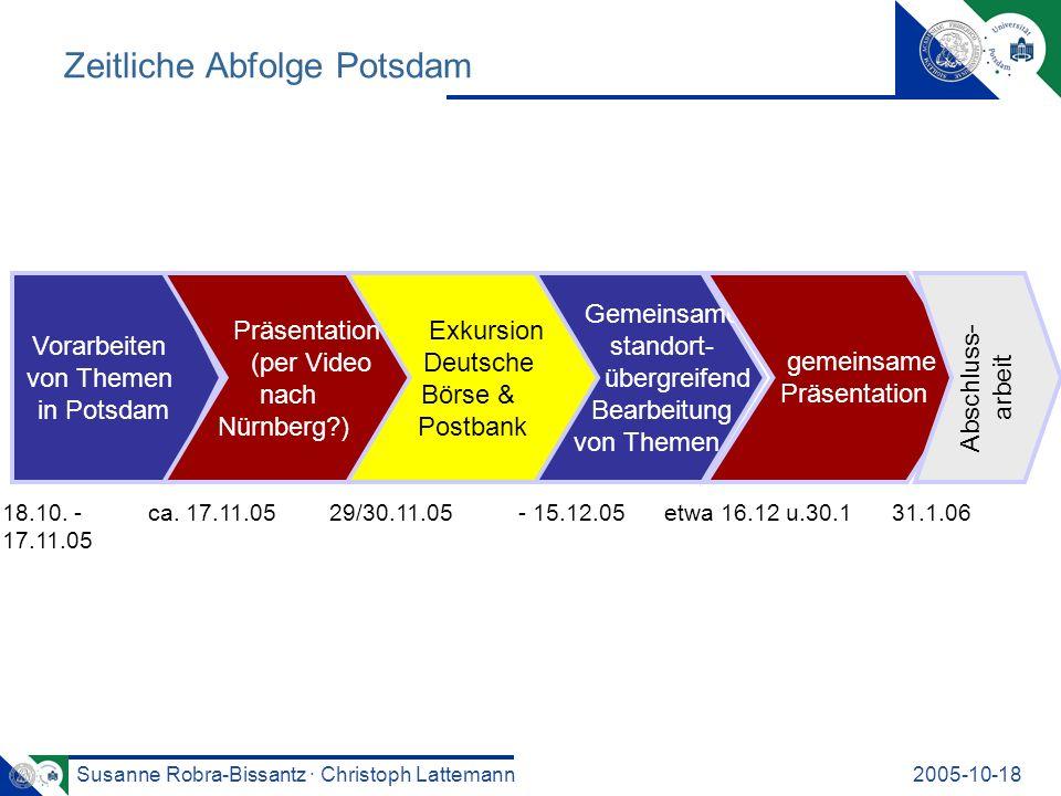 Zeitliche Abfolge Potsdam