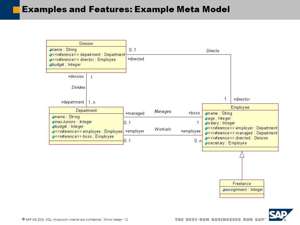 Examples and Features: Example Meta Model