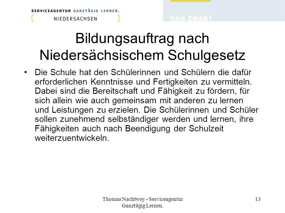 Bildungsauftrag nach Niedersächsischem Schulgesetz