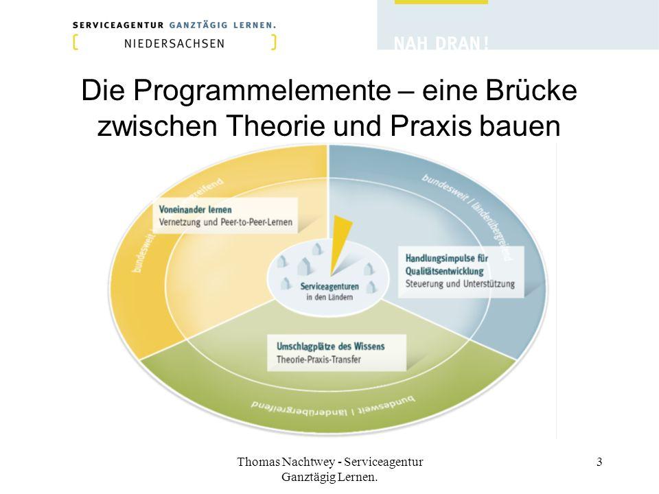 Die Programmelemente – eine Brücke zwischen Theorie und Praxis bauen