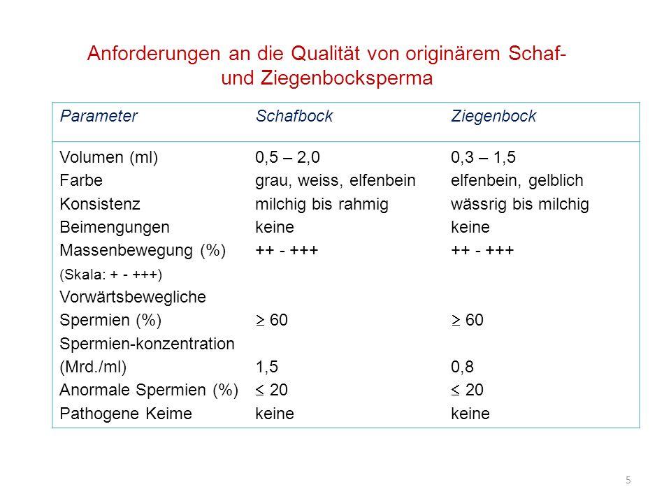 Anforderungen an die Qualität von originärem Schaf- und Ziegenbocksperma