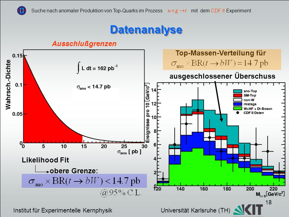 Datenanalyse Ausschlußgrenzen Top-Massen-Verteilung für