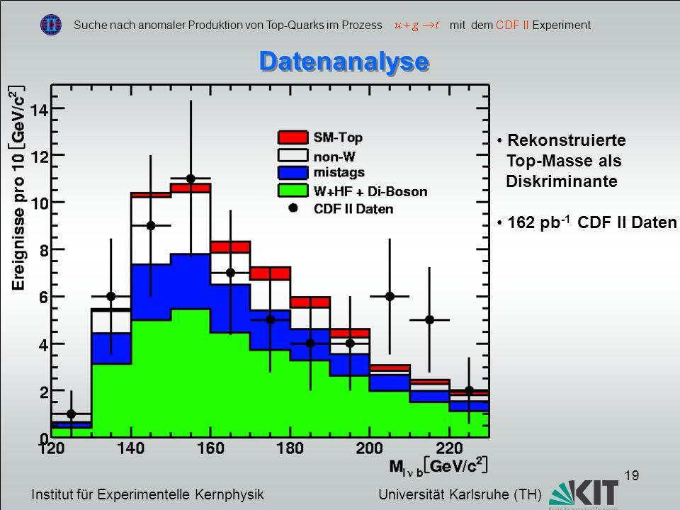 Datenanalyse Rekonstruierte Top-Masse als Diskriminante