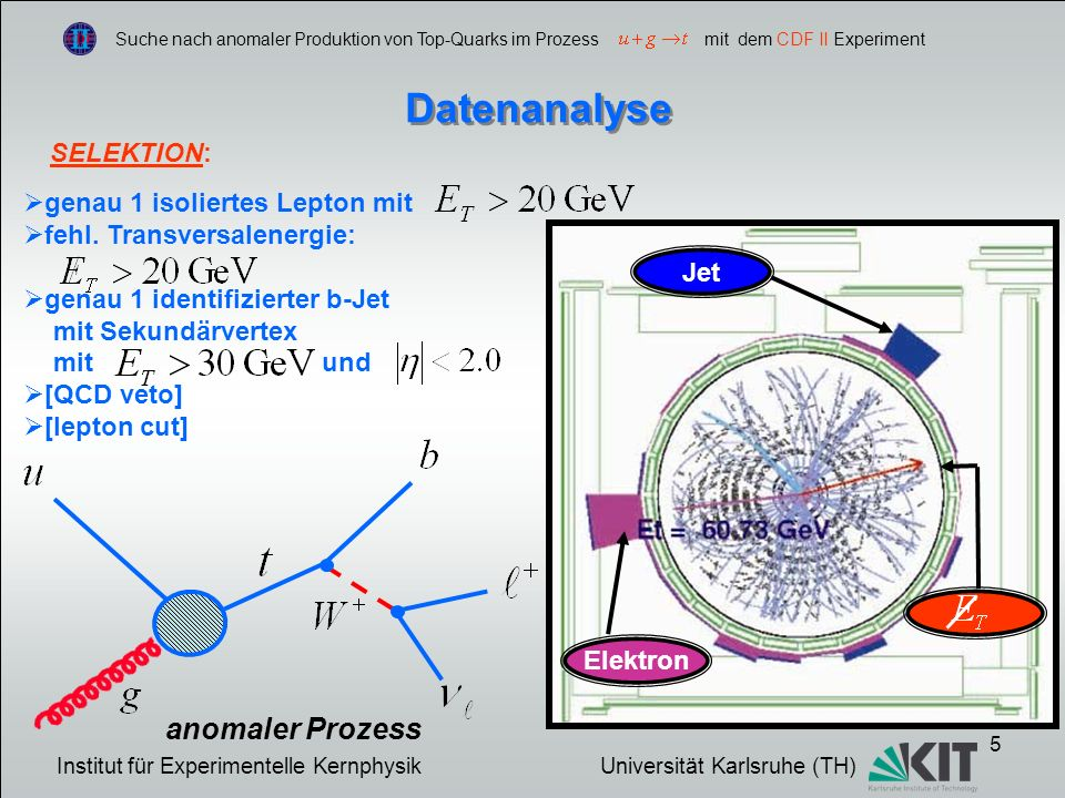 Datenanalyse anomaler Prozess SELEKTION: genau 1 isoliertes Lepton mit
