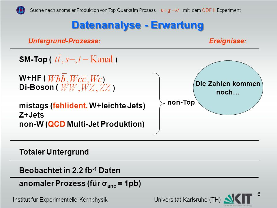 Datenanalyse - Erwartung