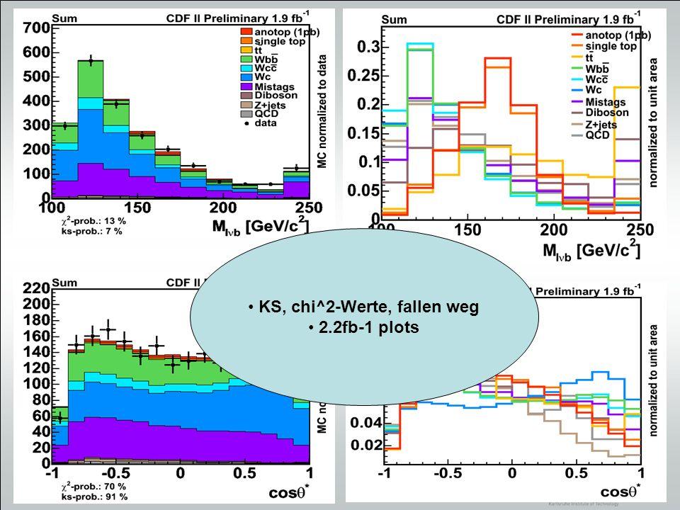 KS, chi^2-Werte, fallen weg