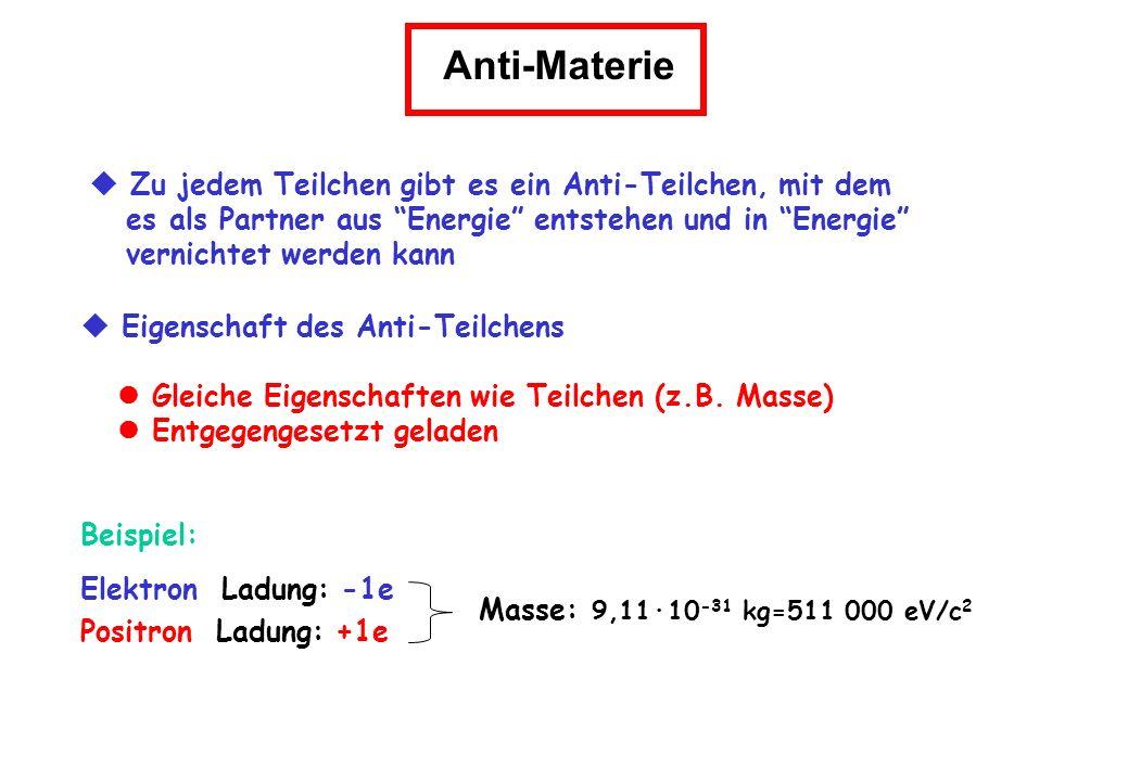 Anti-Materie  Zu jedem Teilchen gibt es ein Anti-Teilchen, mit dem