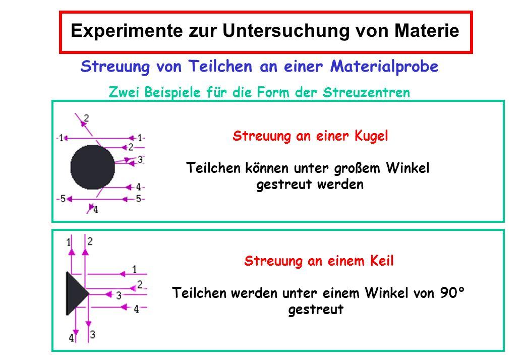 Experimente zur Untersuchung von Materie