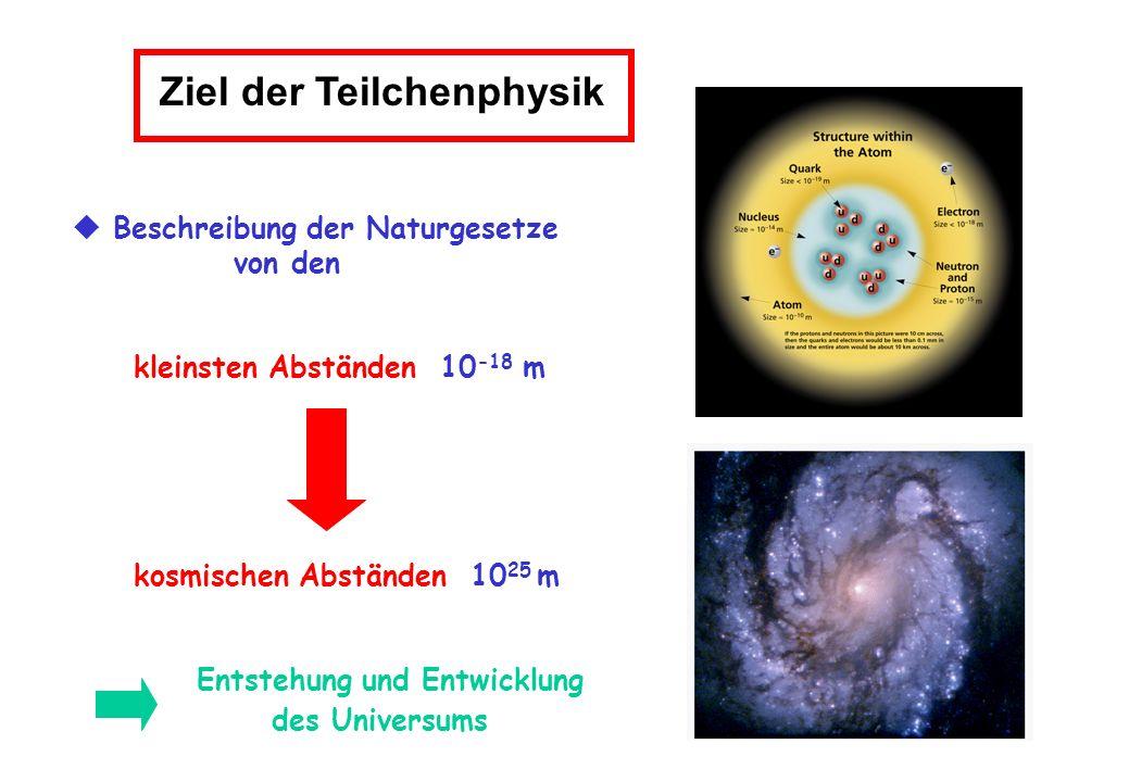 Ziel der Teilchenphysik