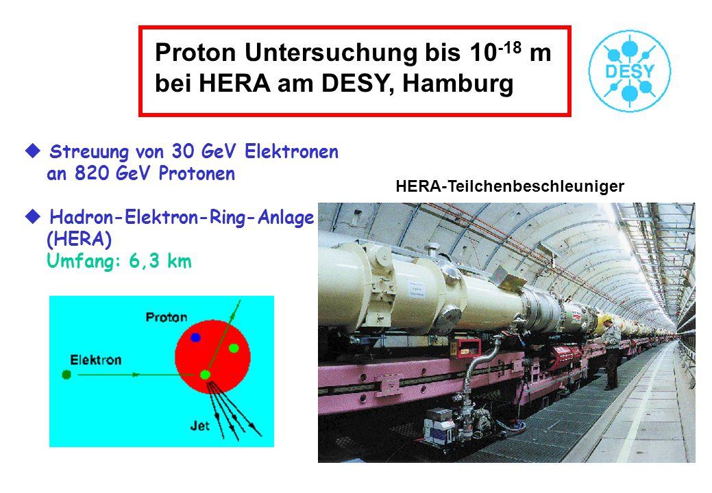 HERA-Teilchenbeschleuniger