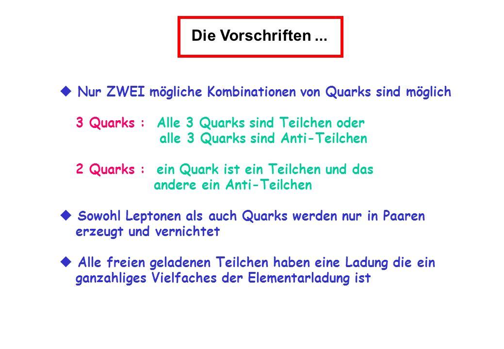 Die Vorschriften ...  Nur ZWEI mögliche Kombinationen von Quarks sind möglich. 3 Quarks : Alle 3 Quarks sind Teilchen oder.