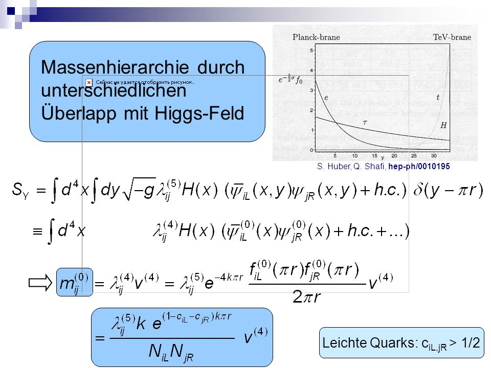 Leichte Quarks: ciL,jR > 1/2