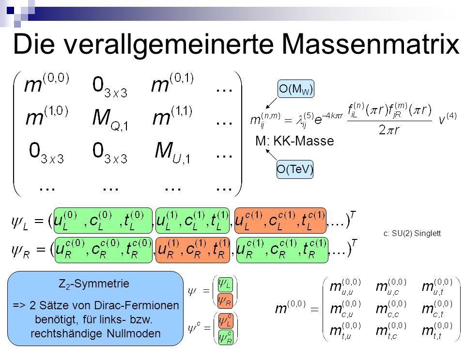 Die verallgemeinerte Massenmatrix