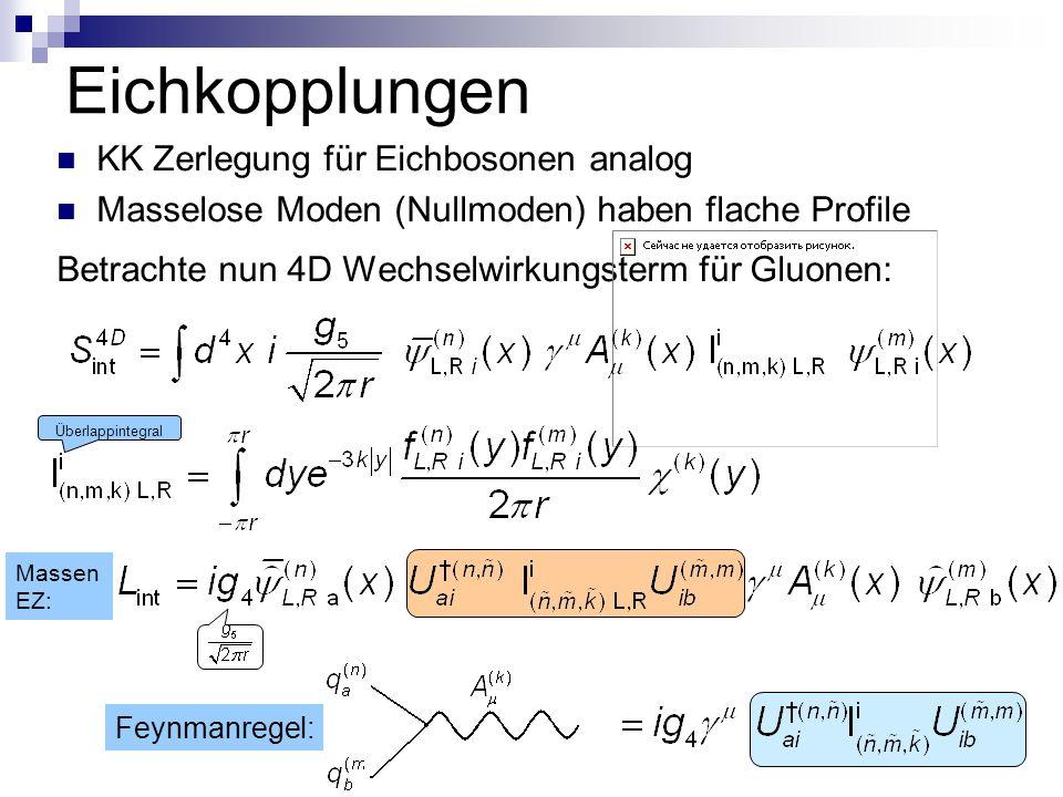 Eichkopplungen KK Zerlegung für Eichbosonen analog