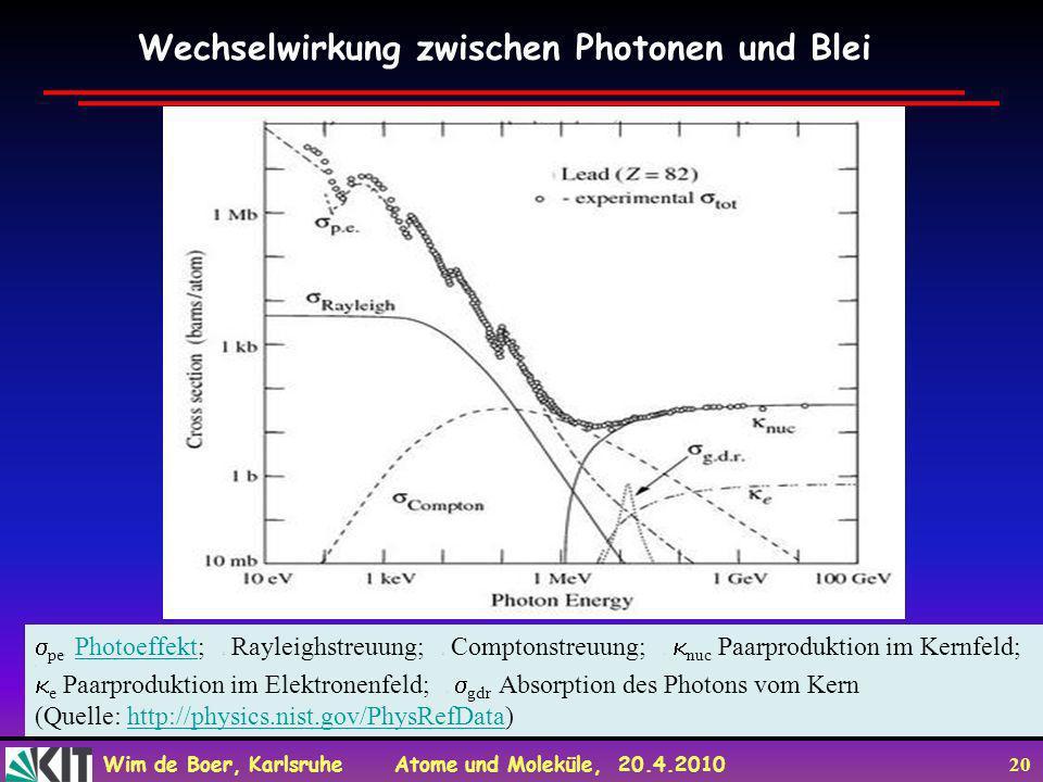 Wechselwirkung zwischen Photonen und Blei
