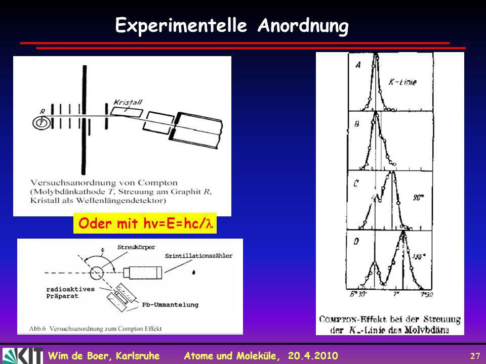 Experimentelle Anordnung