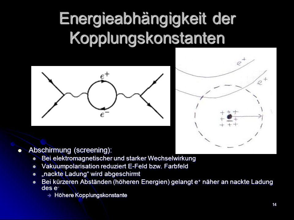 Energieabhängigkeit der Kopplungskonstanten