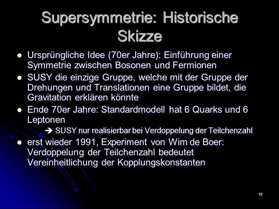 Supersymmetrie: Historische Skizze
