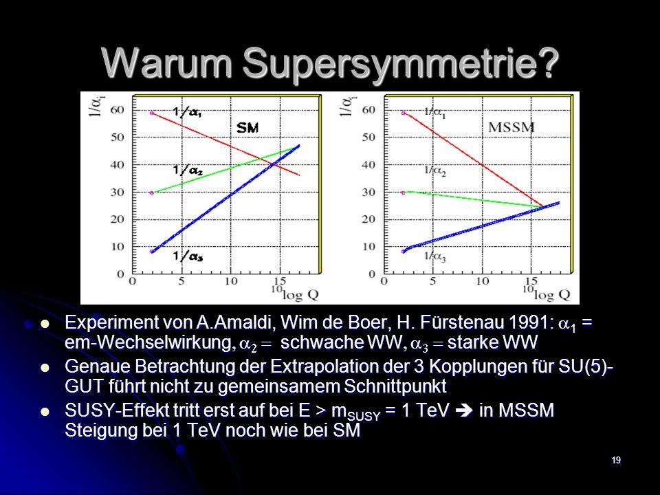 Warum Supersymmetrie Experiment von A.Amaldi, Wim de Boer, H. Fürstenau 1991: a1 = em-Wechselwirkung, a2 = schwache WW, a3 = starke WW.