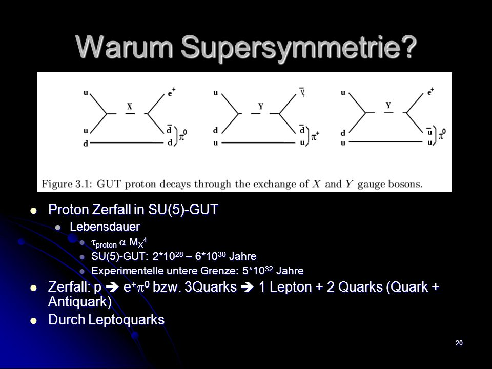 Warum Supersymmetrie Proton Zerfall in SU(5)-GUT